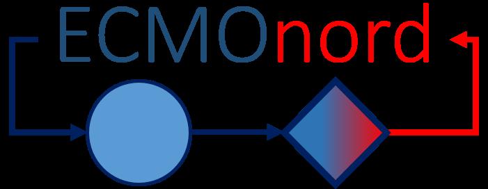 ECMOnord – UNN, Tromsø